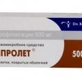Ципролет - аналог Ципрофлоксацин
